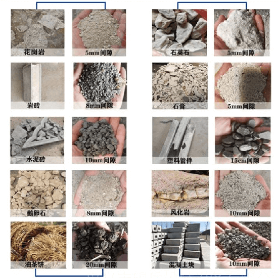 selection of crushing equipment