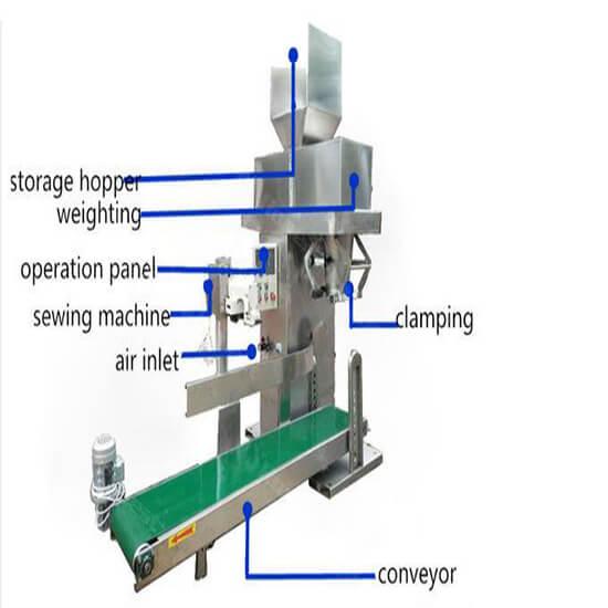 Powder bagging machine design